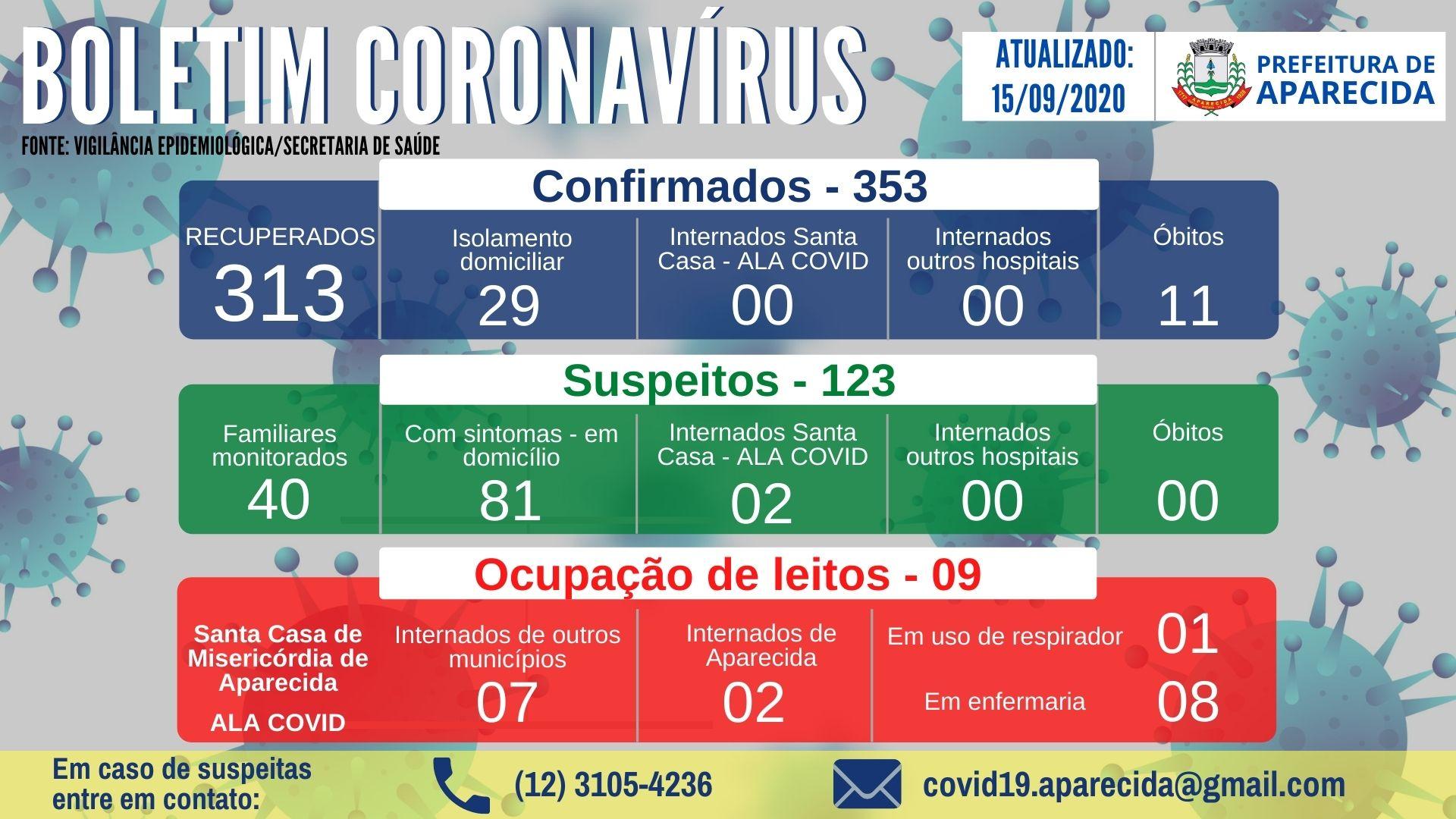 Boletim Coronavírus (5)