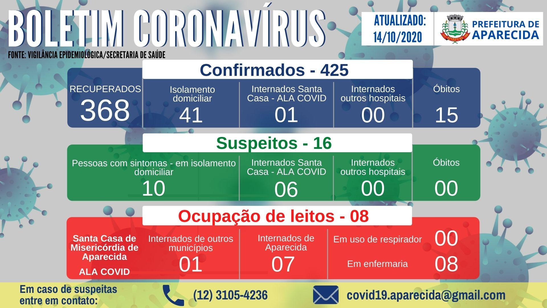 Boletim Coronavírus (1)