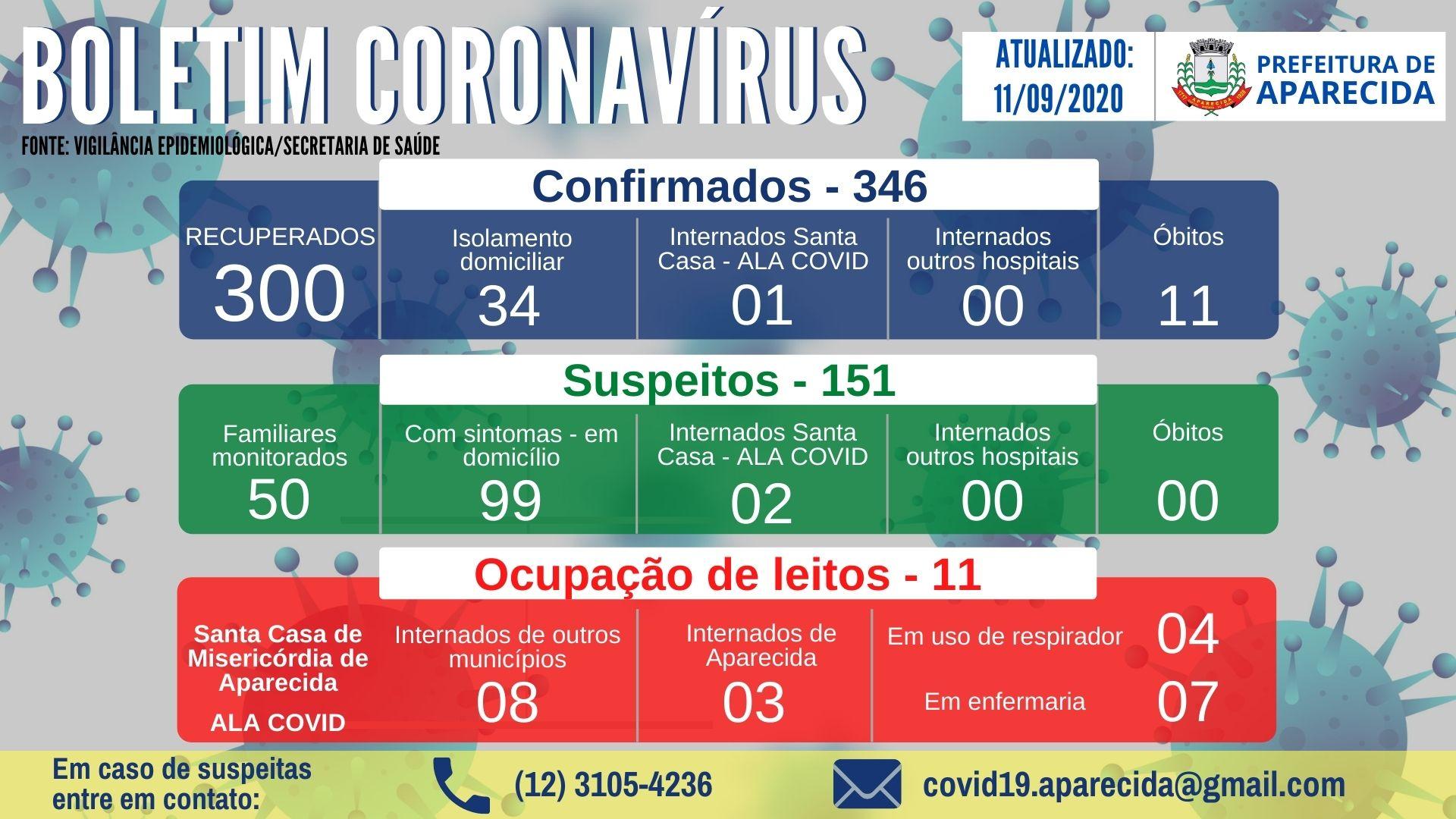 Boletim Coronavírus (3)